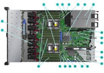 Bo mạch chủ máy chủ HPE Proliant DL360 Gen10 System Board -   875552-001